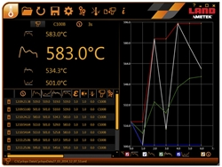 Picture of Cyclops 390L - Measuring Furnace Temperatures